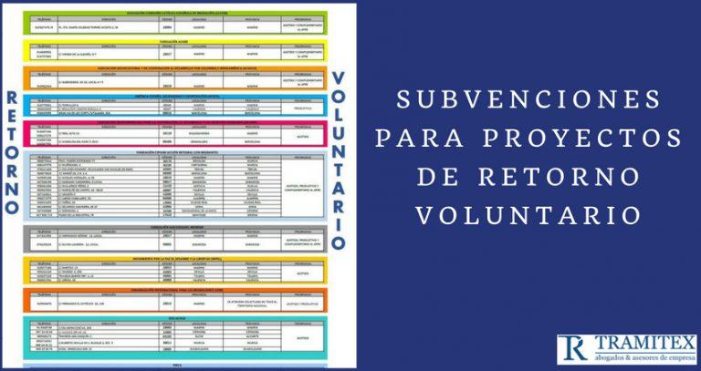 Subvenciones paraproyectos de retorno voluntario