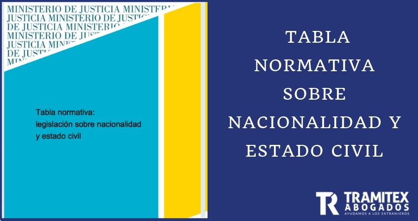 Tabla normativa sobre nacionalidad y estado civil